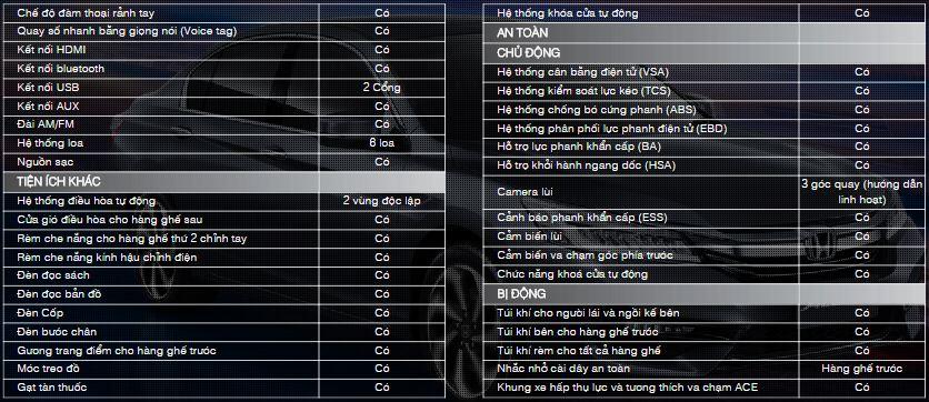 Thông số Honda Accord 6