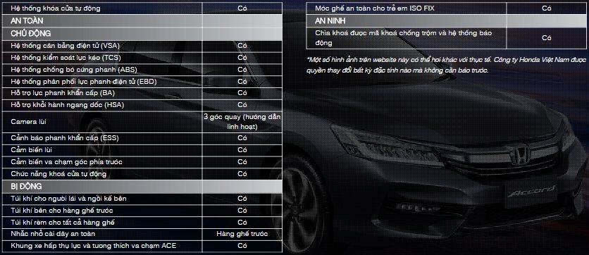 Thông số Honda Accord 7